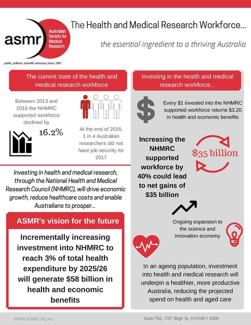 ASMR Fact Sheet 2018